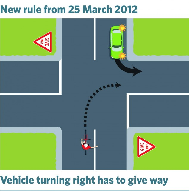 Uncontrolled T Intersection Two of the give way ru...